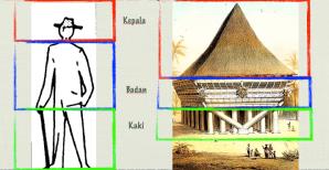 Anatomi Bangunan Vernakular